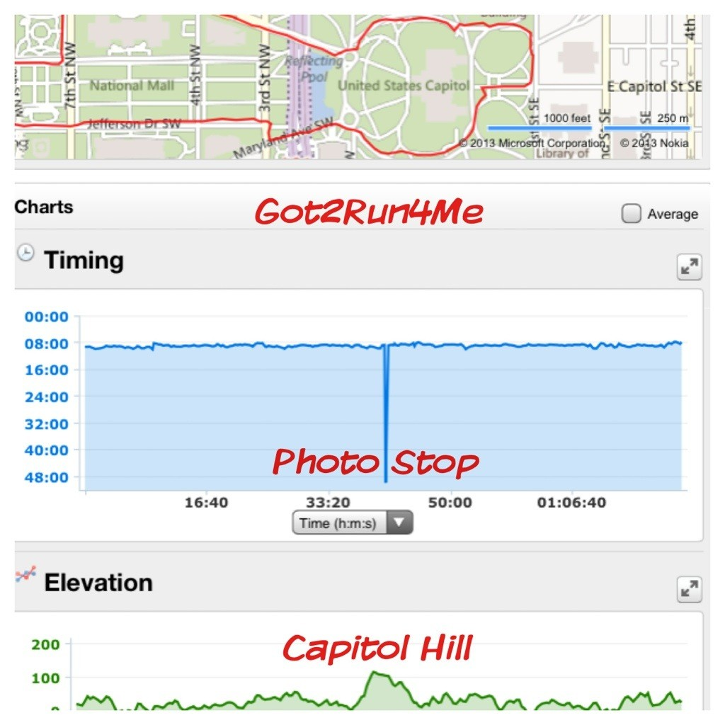 capitol hill elevation