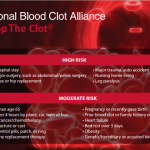 Do You Know Blood Clot Symptoms And Risk Factors?