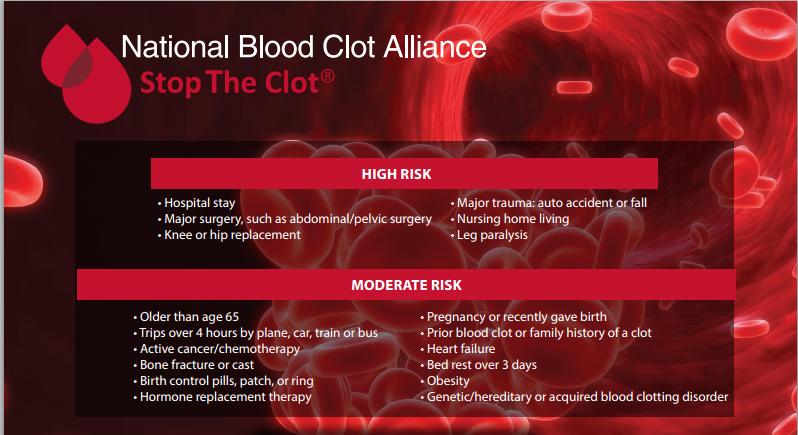 Stop The Clot Blood Clot (DVT Risk Factors)