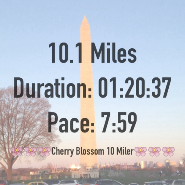Credit Union Cherry Blossom Ten Mile One Garmin Data
