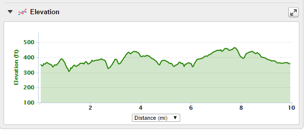 Fall Running - Reston Perfect 10 Profile
