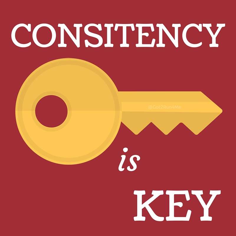 Image result for consistency is the key to exercise