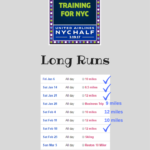 Wrapping Up My NYC Half Long Runs