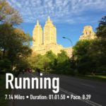 Running The Central Park Loop